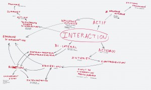 Interaction Schéma 2