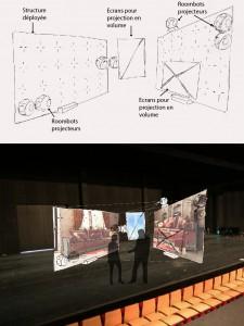 exemple de projection
